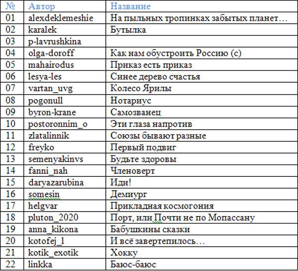 список01+