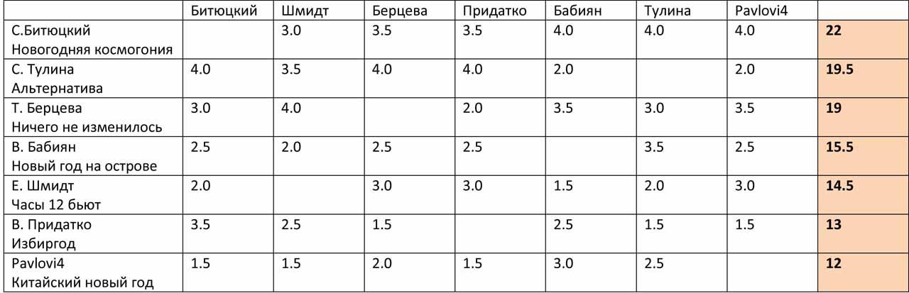рейтинг01s.jpg