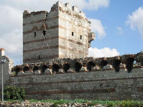 Стены Города