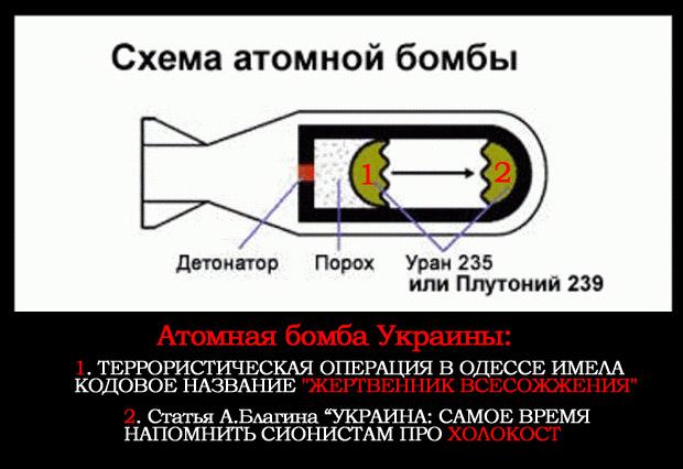 Атомная бомба Украины