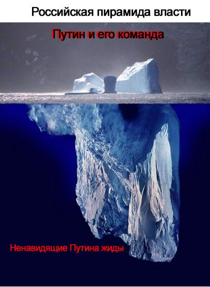 Айсберг2