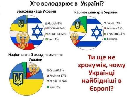 Онтология войны на Украине
