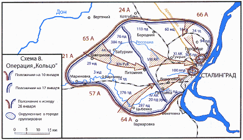 сталинград-план