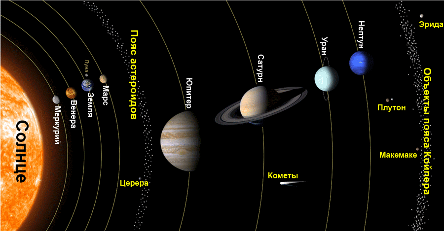 solar-system-lrg.en_