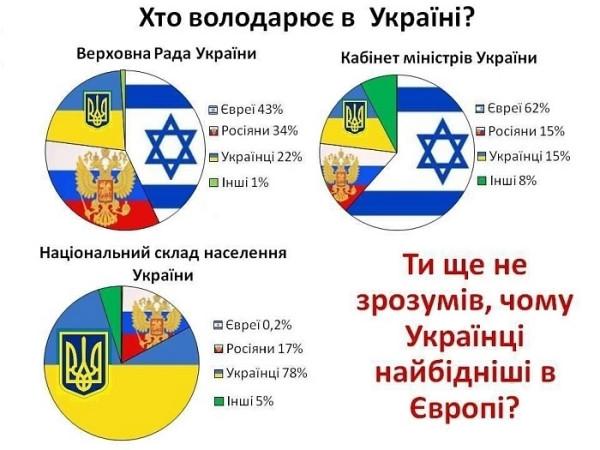107635262_large_Kto_pravit_v_Ukraine