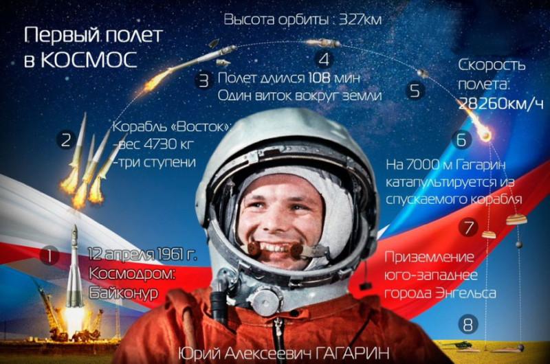 Картинки по запросу космос россия картинки
