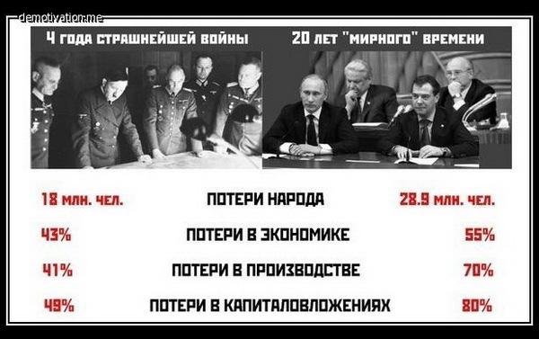Путин и Мендель