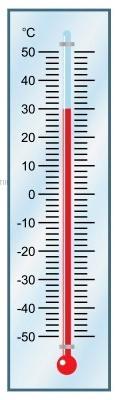 Термомент3