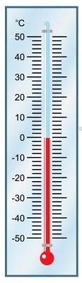 Термомент1