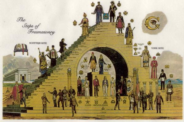 steps_of_freemasonry_й