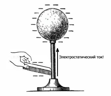 Расчёска и шар