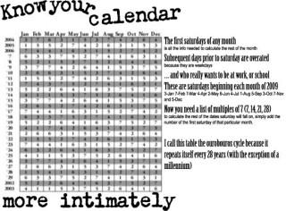 28-year cycle calendar