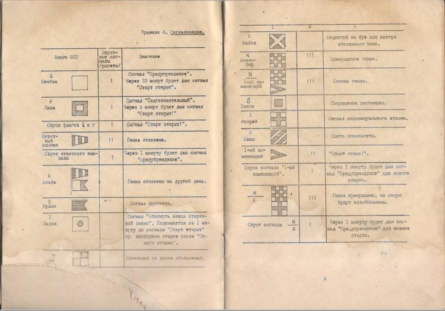 """1985г.  """"..в помощь изучающим правила парусных соревнований.."""" стр 6"""