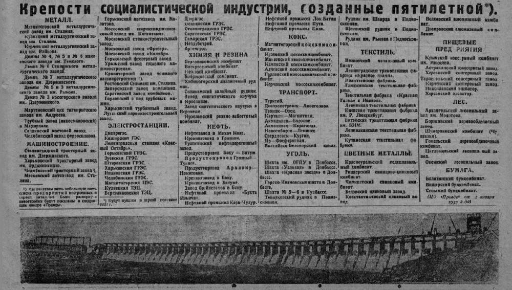 крепости социалистической индустрии.