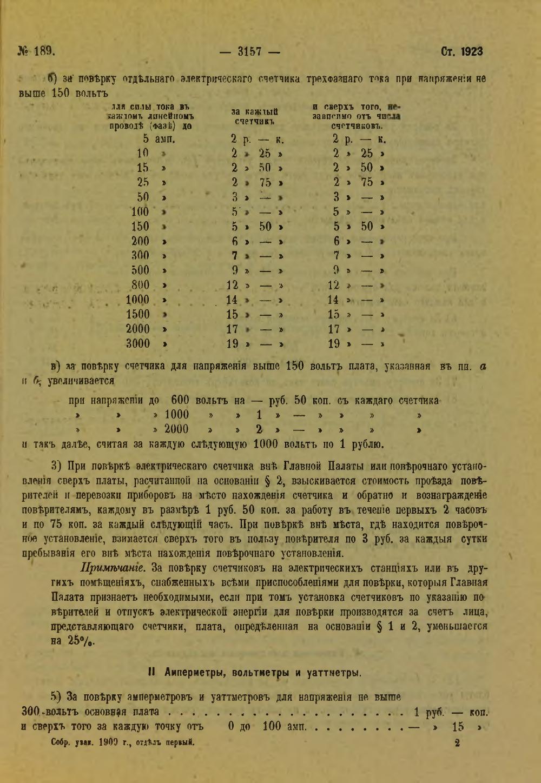 Правила о применении электрических приборов 1909г