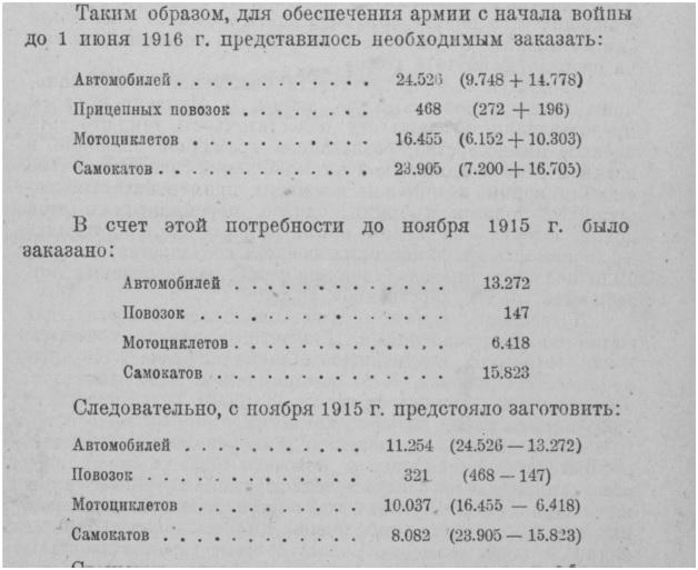 Козлов Очерк снабжения Русской Армии