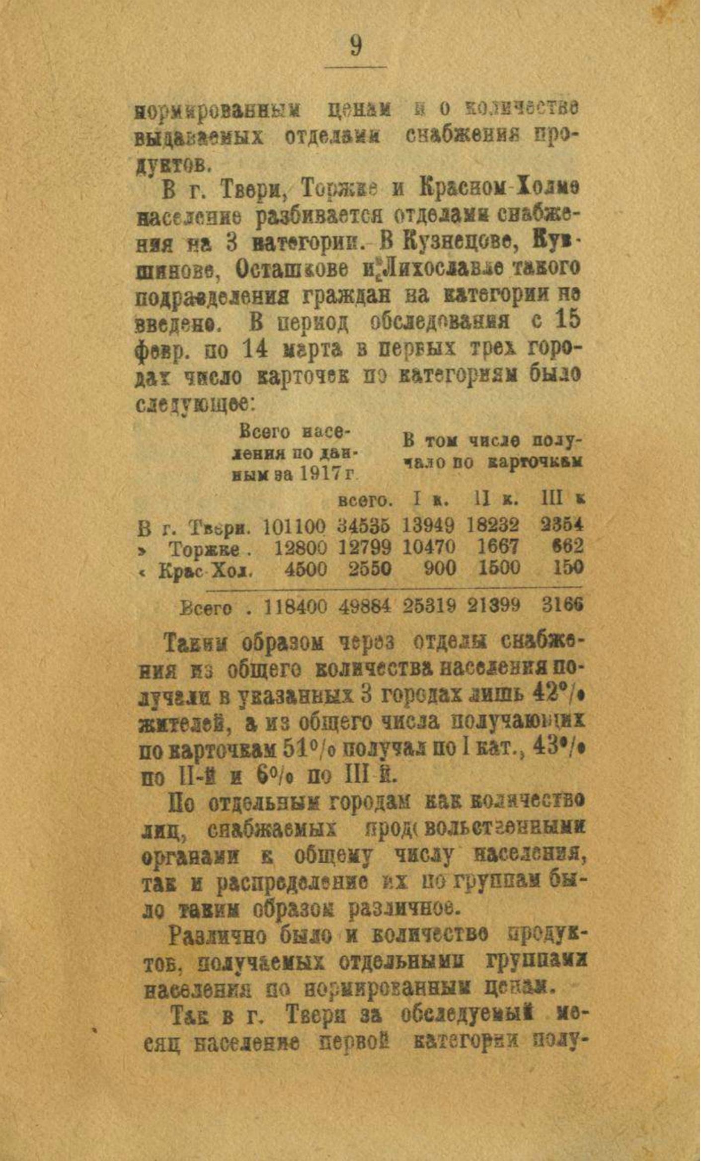 О питании населения городов и рабочих поселков Тверской губернии в 1919 году