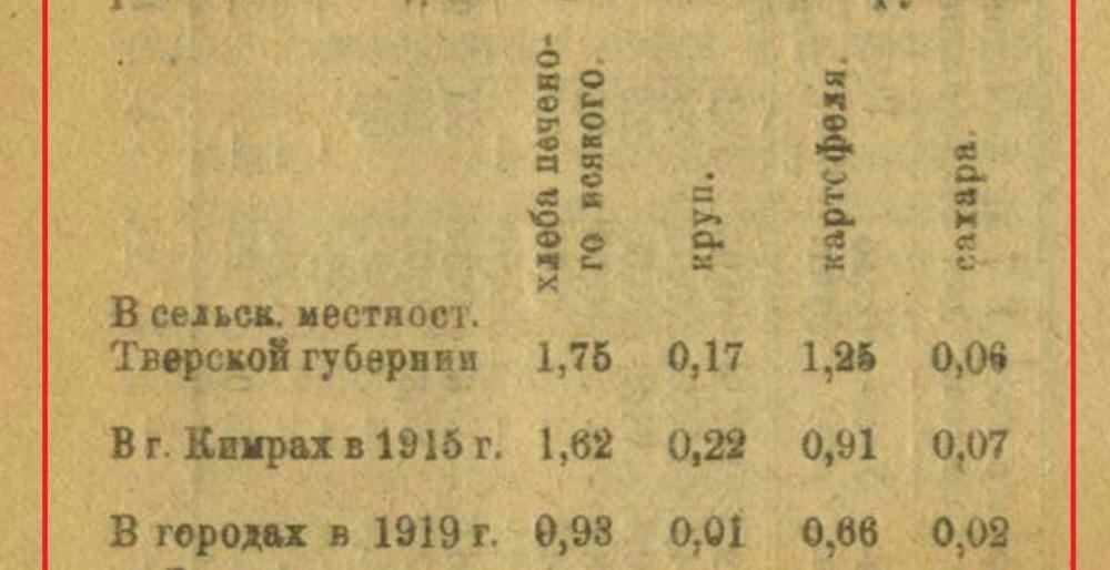 Сравнение питания 1915 и 1919г.