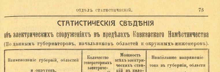 Статистические сведения об электрических сооружениях Кавказа 1914г.