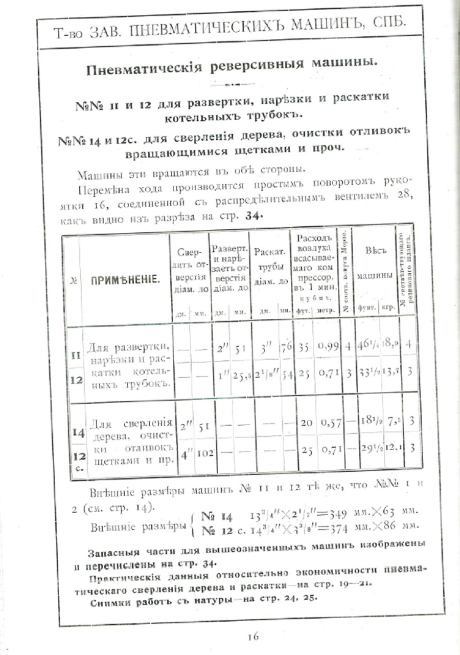 Каталог №11 Товарищества завода пневматических машин. стр 16