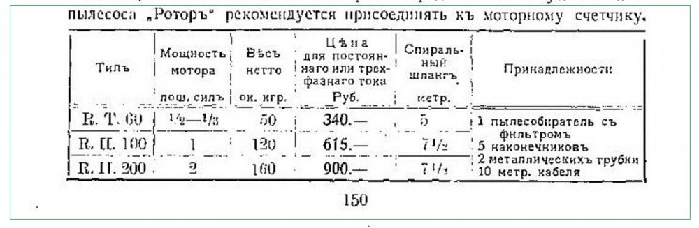 Цена на пылесос типа Ротор в 1913г