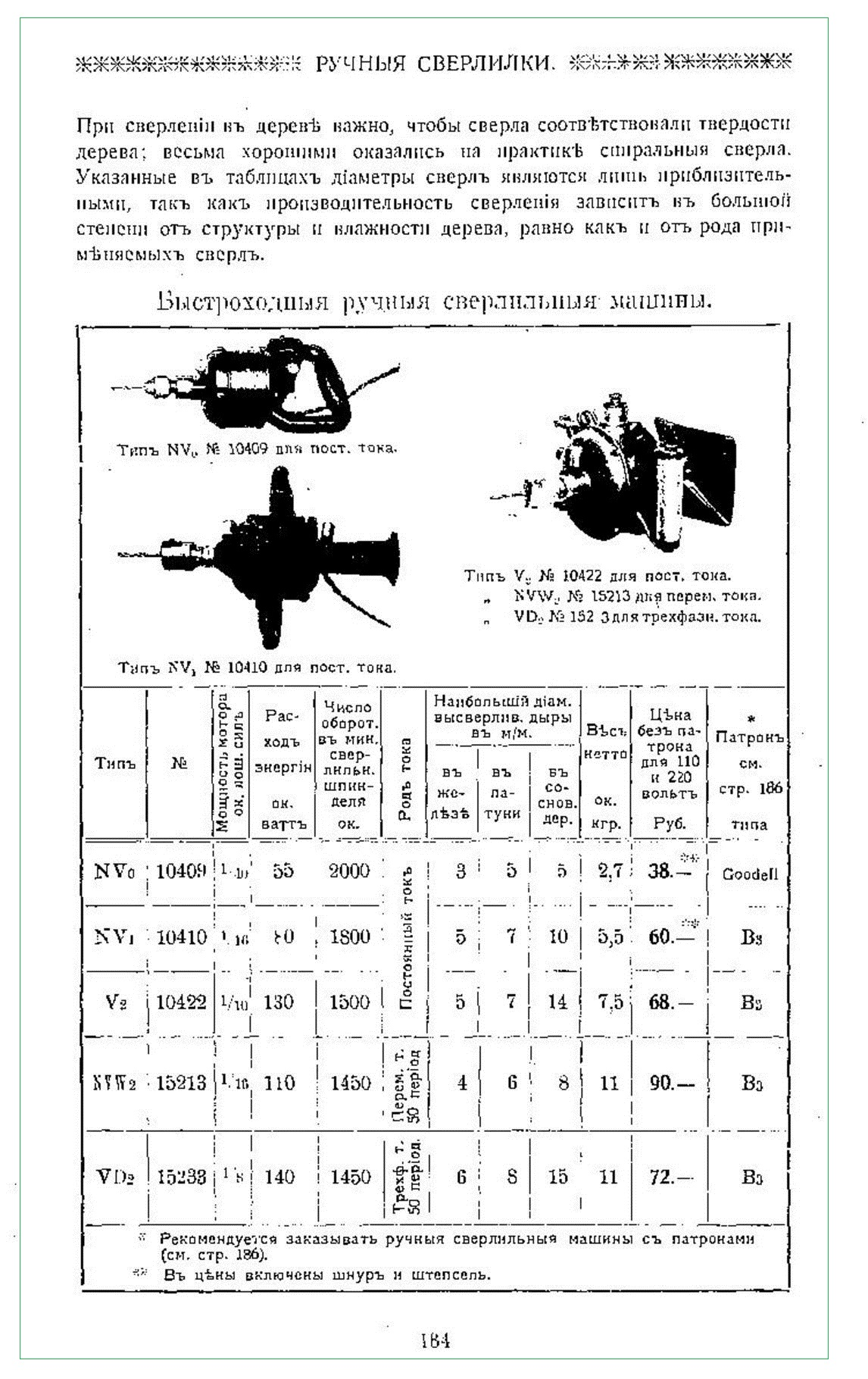 Цена на ручные электродрели 1913г