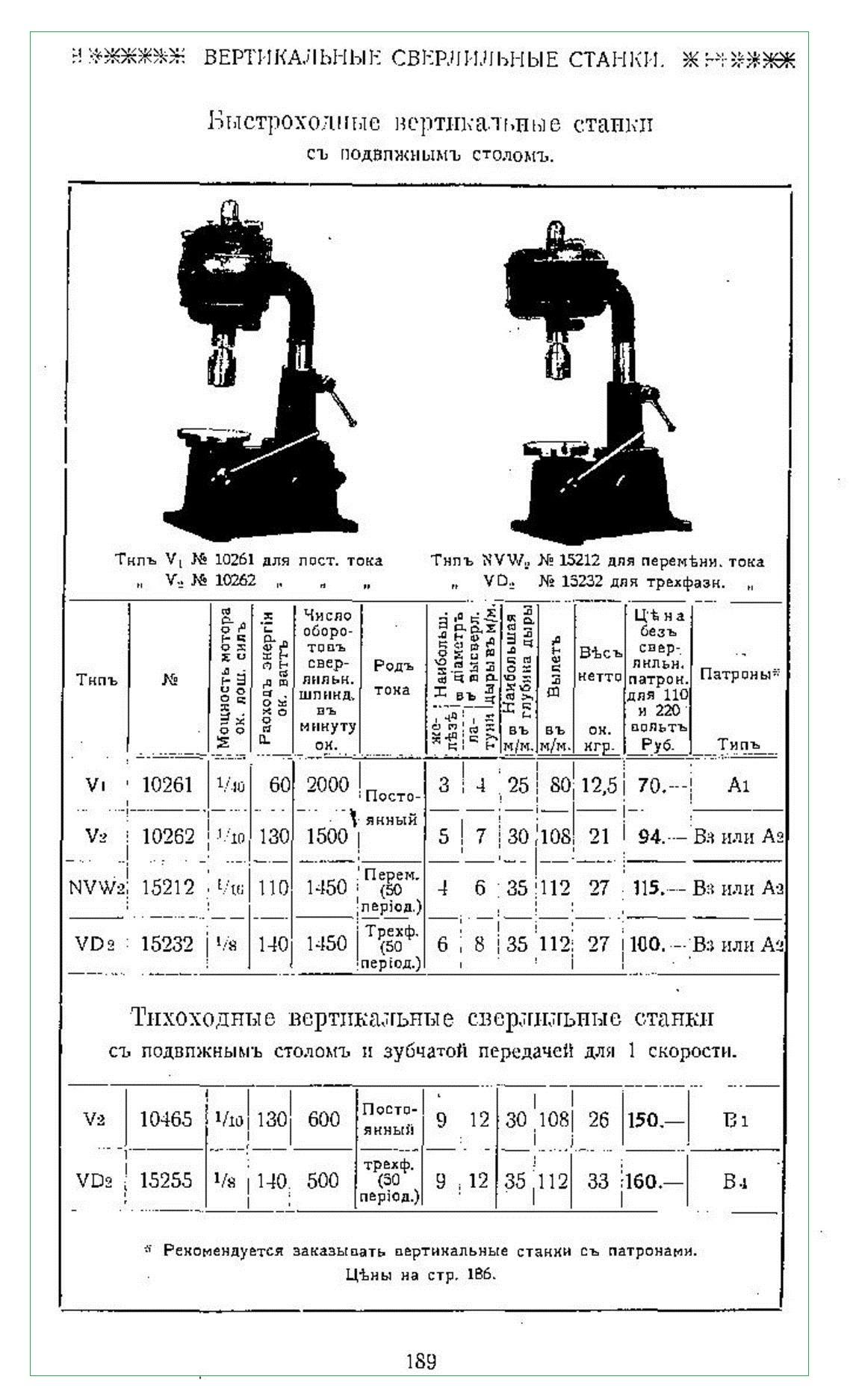 Станки сверлильные электрические 1913г.