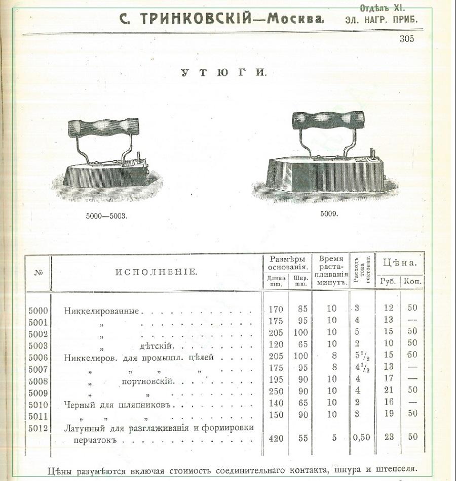 Склад Тринковского.