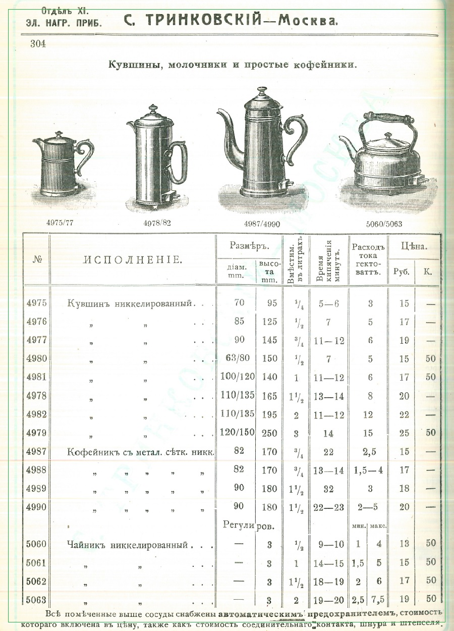 Электрочайники. 1912г. Склад Тринковского.
