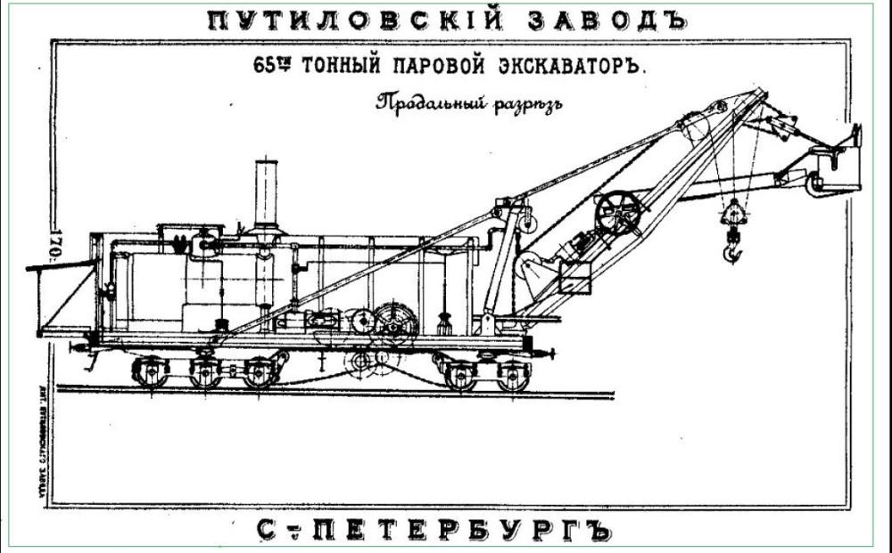 Сортамент изделий общества Путиловских заводов. Санкт-Петербург.1905 год.
