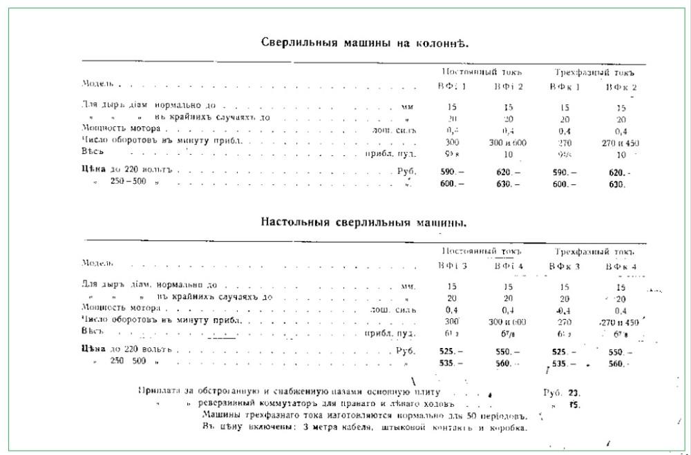 Шухардтъ и Шютте, 1908. – 546 с.