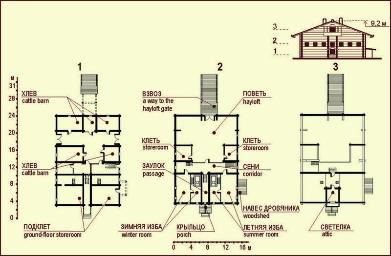 Дом Поповой План
