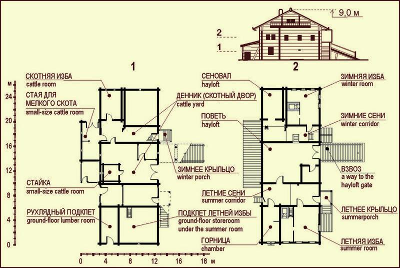 Пудовой дом план
