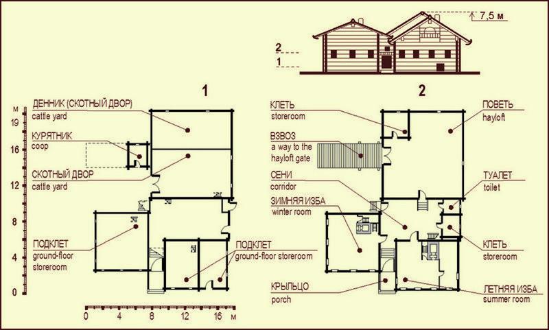 Уланова дом план