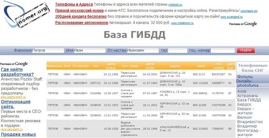 baza-gibdd-kazahstan-onlayn