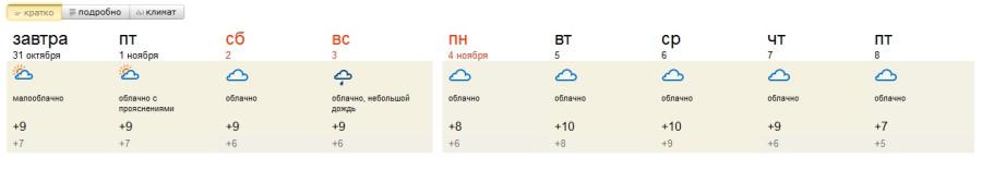 погода в москве на ноябрь 2013 года