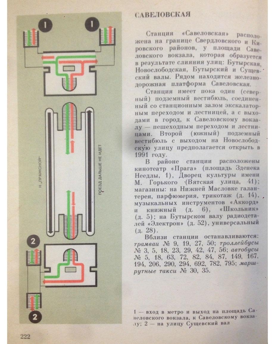 Справочник 1988 года.jpg