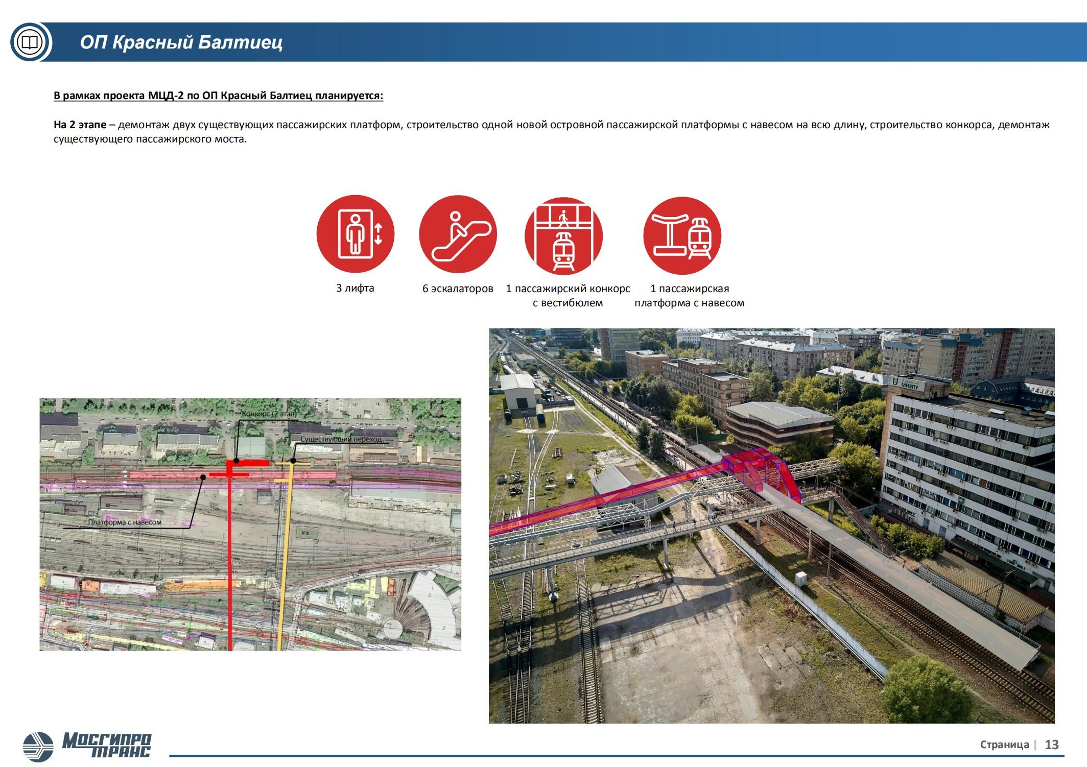 Красный балтиец планы.jpg