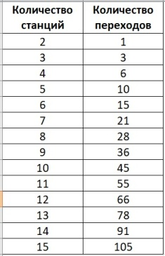 Количество переходов.jpg