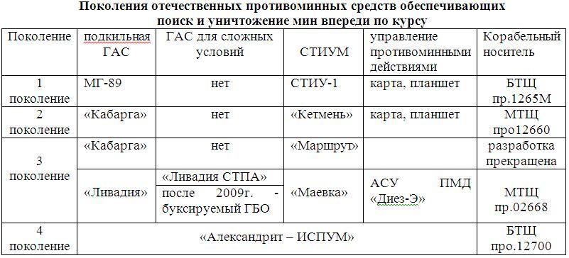 (140805010727)_Pokoleniya_PMO