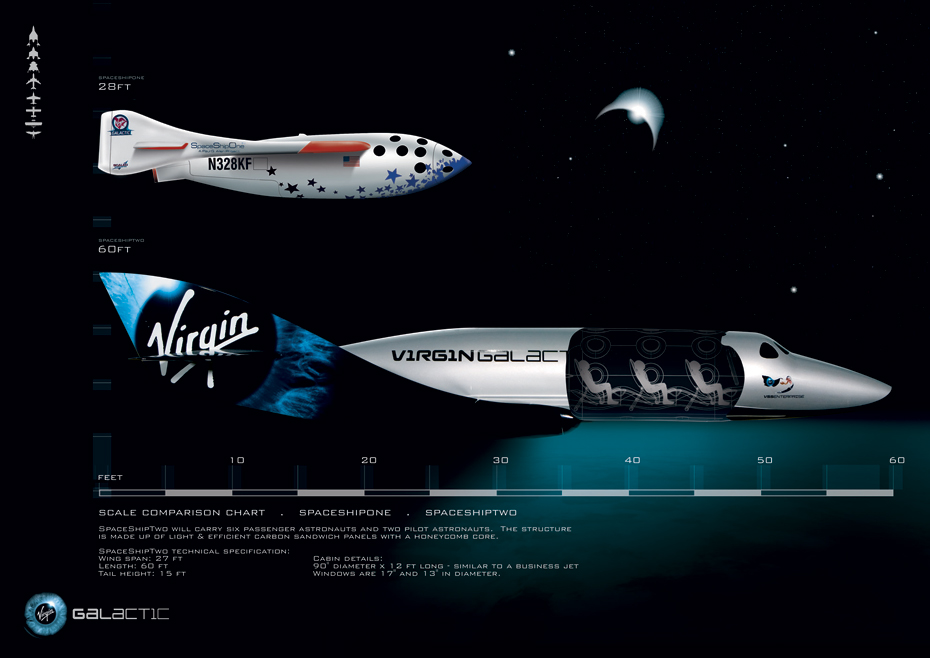 SpaceShipTwo-side-on-Comparison