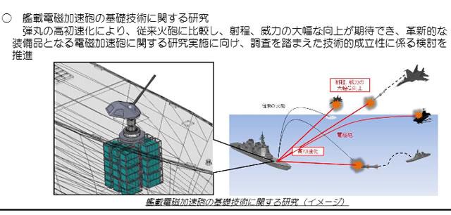 27DD_AEGIS_DDG_Destroyer_Railgun_JMSDF