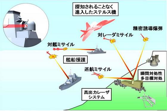 27DD_AEGIS_DDG_Destroyer_Laser_JMSDF