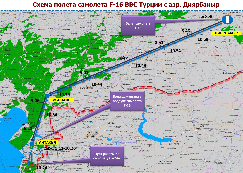 chart_F16_flight_rus