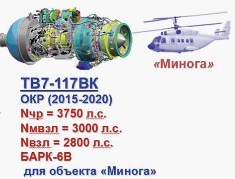"""Двигатель ТВ7-117ВК для вертолета """"Минога"""""""