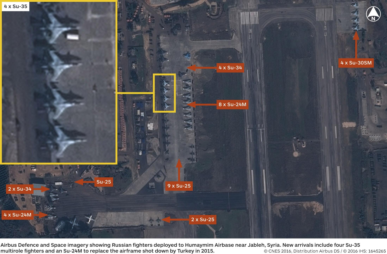 Российская авиационная группировка в Сирии