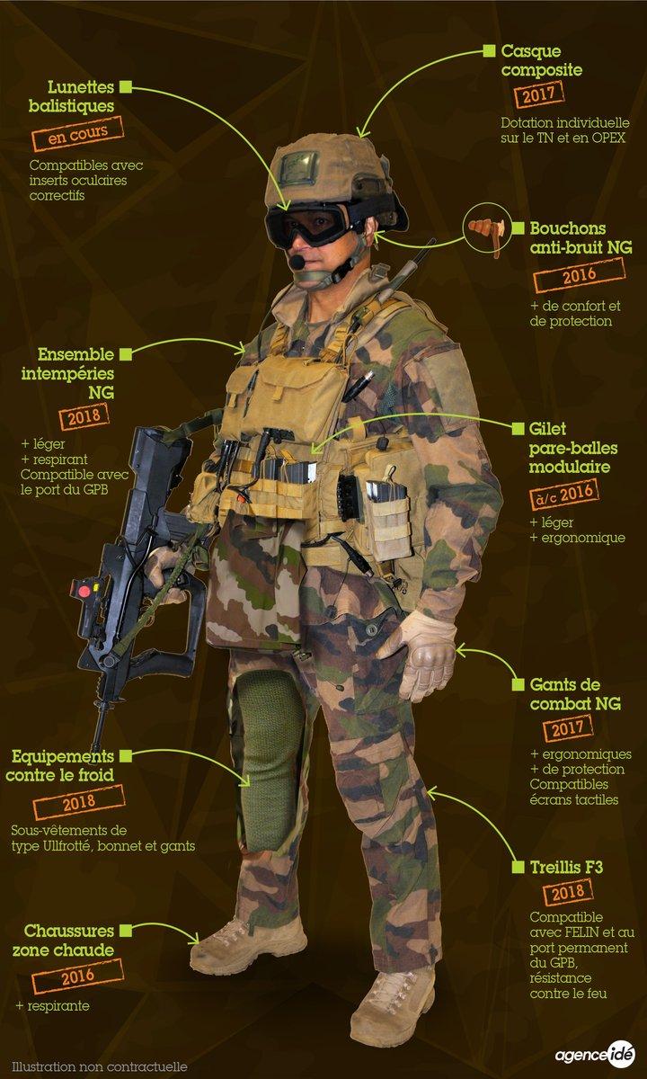 Перспективы модернизации французской индивидуальной экипировки бойца FELIN