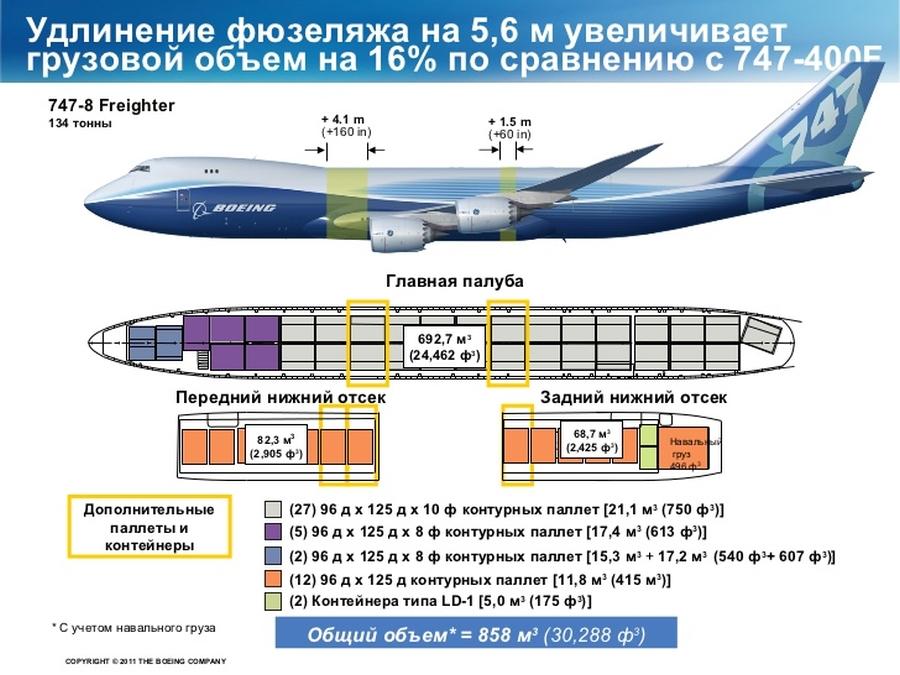 boeing-7478f-airbridge-cargo-4-728