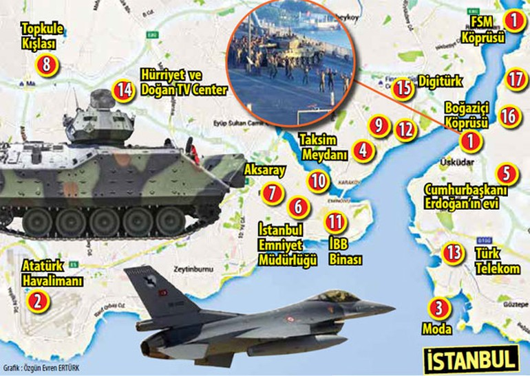 Атаки военных в Стамбуле