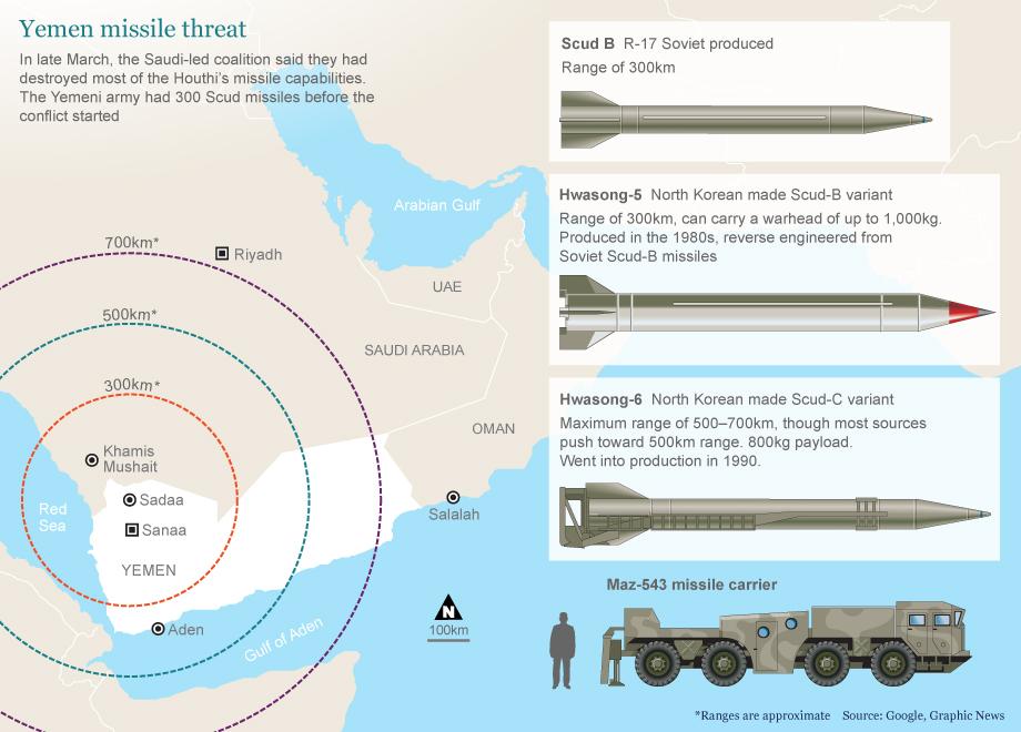 Хуситы продолжают применять баллистические ракеты типа SCUD против сил арабской коалиции